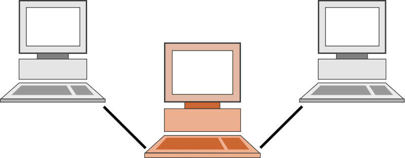 Schematic representation of a proxy server